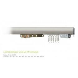 Κουρτινόξυλο Οβάλ Με Μηχανισμό Viometale Nickel Mat Ø23mm